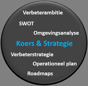 koers-strategie-klein