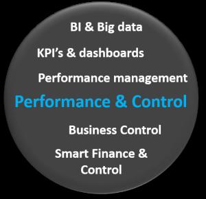 performance-en-control