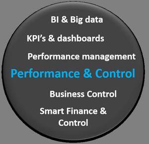 performance-en-control-klein